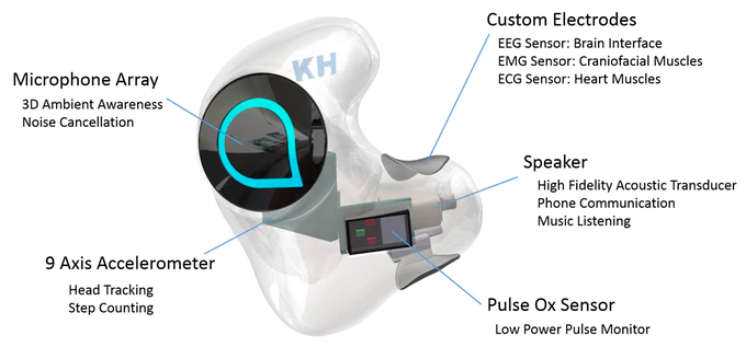 Wireless Charging for Truly Wireless Earbuds - The Aware